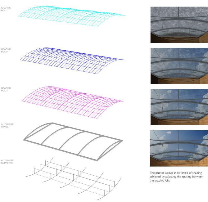 Etfe Foils Detailing Erica Deam Interior